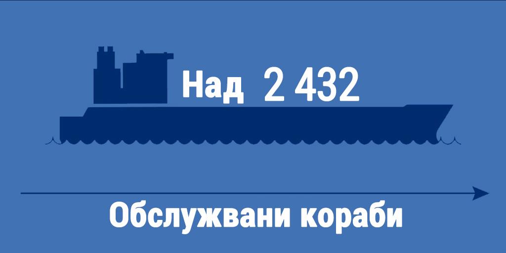 корабна агенция Бургас